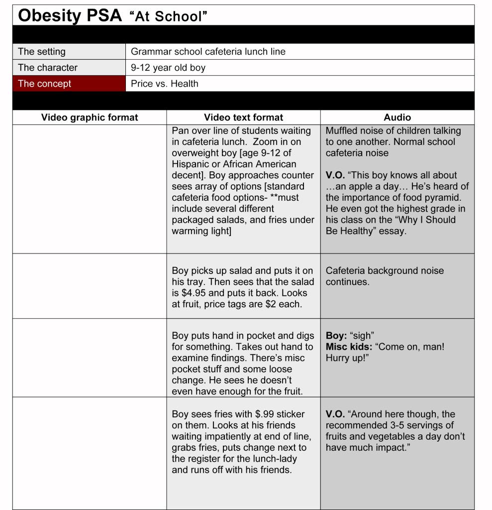 Obesity PSA